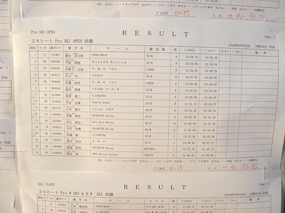 JJSF 2016 R6 PRO SKI OPEN リザルト