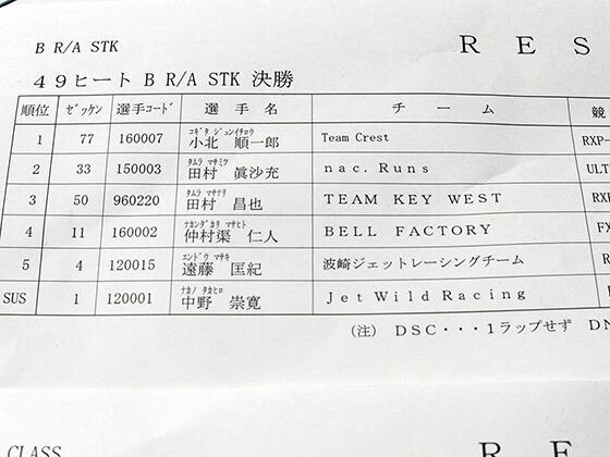 JJSF 2016 R8 B R/A STK リザルト