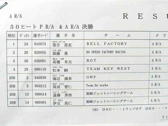 JJSF 2016 R8 A R/A リザルト