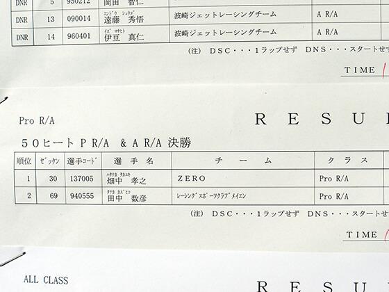 JJSF 2016 R8 P R/A リザルト