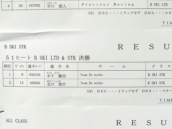 JJSF 2016 R8 B SKI STK リザルト