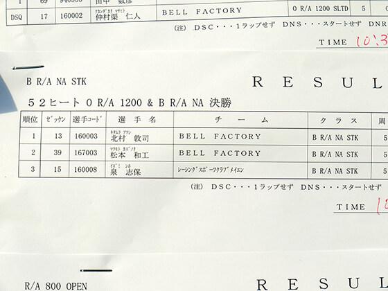 JJSF 2016 R8 B R/A NA リザルト