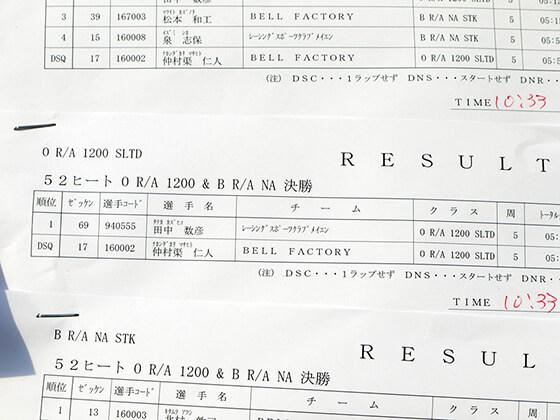 JJSF 2016 R8 O R/A 1200 リザルト