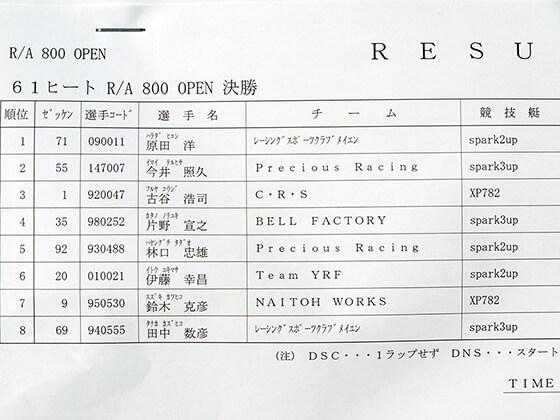JJSF 2016 R8 R/A 800 OPEN リザルト