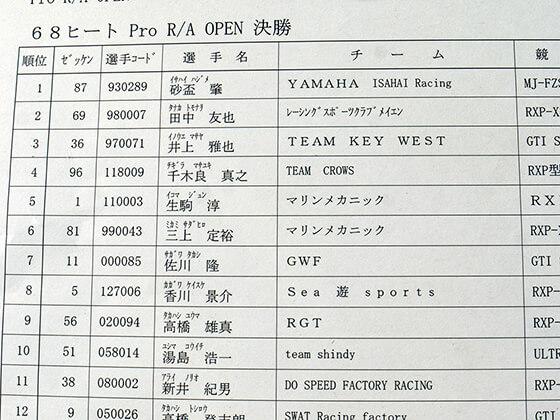 JJSF 2016 R8 Pro R/A OPEN リザルト