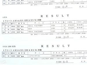 JJSF 2017 R-2 A R/A リザルト