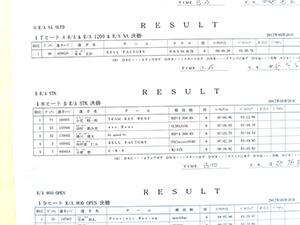 JJSF 2017 R-2 B R/A STK リザルト