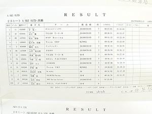 JJSF 2017 R-3 A SKI SLTD リザルト