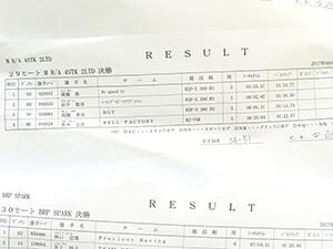 JJSF 2017 R-3 M R/A 4STK 2LTD リザルト