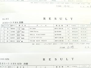 JJSF 2017 R-3 Pro R/A OPEN リザルト