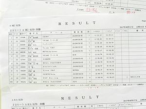 JJSF 2017 R-4 A SKI SLTD リザルト