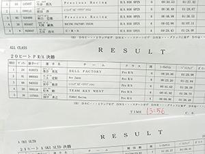 JJSF 2017 R-4 Pro R/A OPEN リザルト