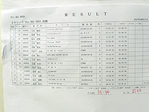 JJSF 2017 R-4 Pro SKI OPEN リザルト