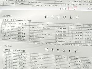 JJSF 2017 R-4 R/A 800 OPEN リザルト