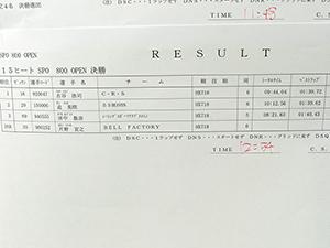 JJSF 2017 R-4 SPO 800 OPEN リザルト