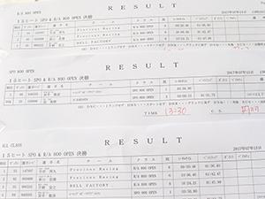 JJSF 2017 R-6 SPO 800 OPEN リザルト