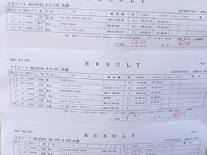 JJSF 2017 R-5 AQUA R/A GP1 リザルト
