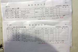 JJSF 2018 R-3 AQUA SPORTS GP1 リザルト