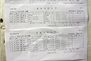 JJSF 2018 R-3 M R/A 4STK 2LTD リザルト