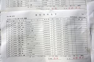 JJSF 2018 R-3 Pro SKI SLTD リザルト