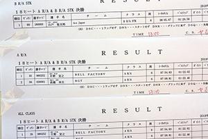 JJSF 2018 R-5 A R/A リザルト