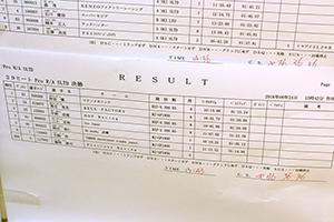 JJSF 2018 R-5 Pro R/A OPEN リザルト