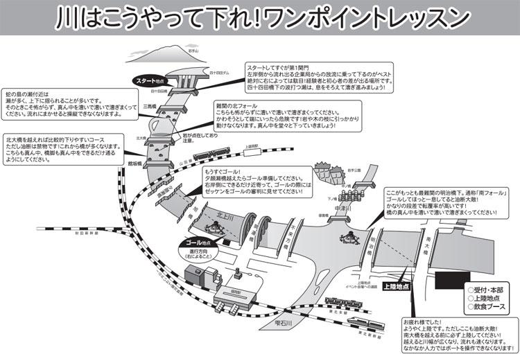 盛岡・北上川ゴムボート川下り大会 ワンポイントレッスン