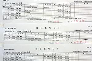 aquabike 2018 R-4 R/A1100 GP1 リザルト