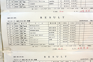 aquabike 2018 R-4 R/A GP1 リザルト