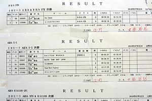 aquabike 2018 R-4 X-2 リザルト