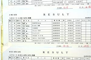 JJSF 2018 R-6 A SKI SLTD リザルト