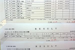 JJSF 2018 R-6 O R/A 800 OPEN リザルト