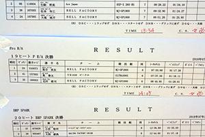 JJSF 2018 R-6 Pro R/A OPEN リザルト