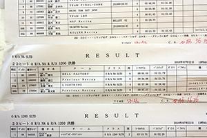 JJSF 2018 R-7 O R/A NA SLTD リザルト