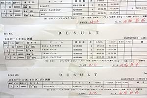 JJSF 2018 R-7 Pro R/A OPEN リザルト