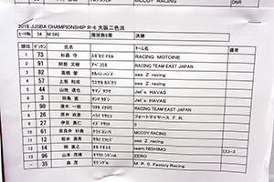 JJSBA 2018 R-6 M SKI リザルト(HEAT2)