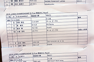 JJSBA 2018 R-FINAL B RUNABOUT リザルト(HEAT1)