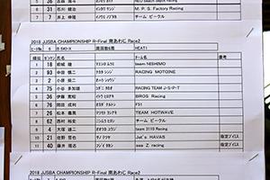 JJSBA 2018 R-FINAL B SKI-X リザルト(HEAT1)
