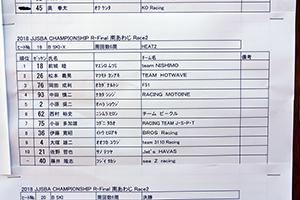 JJSBA 2018 R-FINAL B SKI-X リザルト(HEAT2)