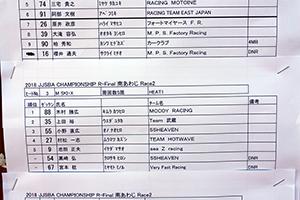 JJSBA 2018 R-FINAL M SKI-X リザルト(HEAT1)