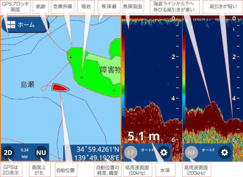 カサゴを追う vol.4GPS魚探画像