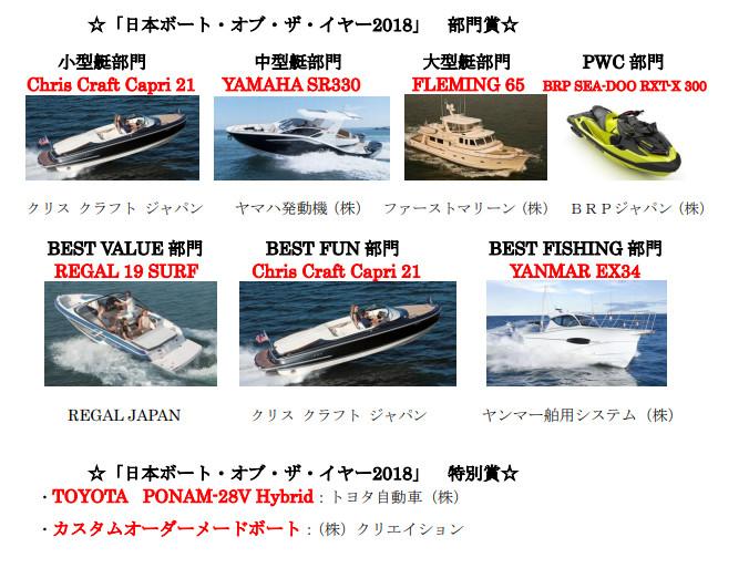 日本ボート・オブ・ザ・イヤー2018 部門賞、特別賞