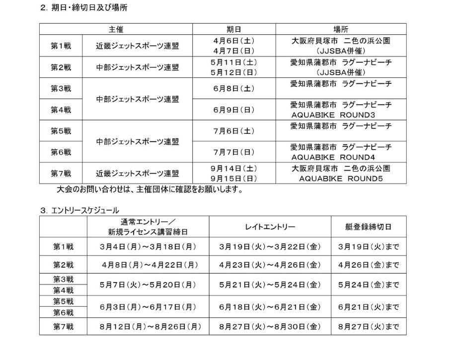 2019 ジェットスポーツ日本選手権シリーズ