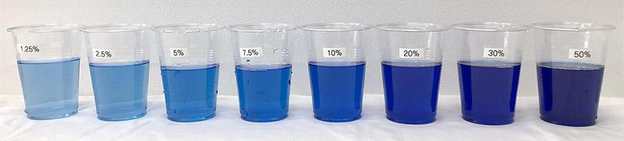 希釈率別の色とpH値