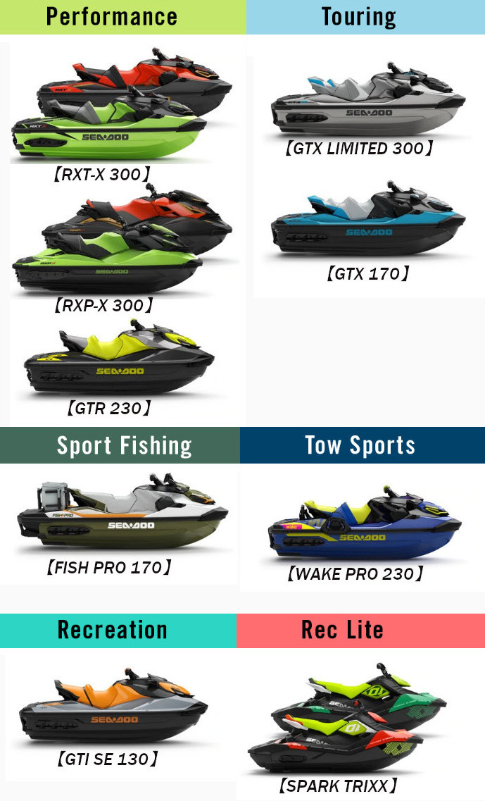 SEA-DOOの2020年モデル日本発売ラインナップ