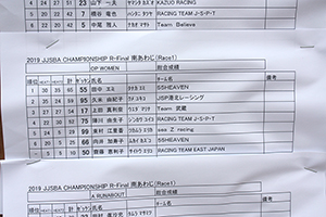 JJSBA 2019 FINAL OP WOMEN リザルト(総合)