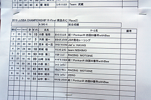 JJSBA 2019 FINAL(R-2) A SKI-X リザルト(総合)