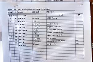 JJSBA 2019 FINAL(R-2) B SKI-X リザルト(HEAT2)