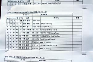 JJSBA 2019 FINAL(R-2) B SKI-X リザルト(総合)