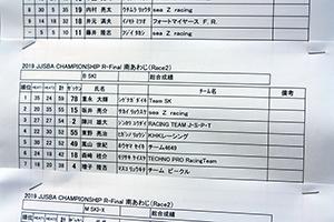 JJSBA 2019 FINAL(R-2) B SKI リザルト(総合)